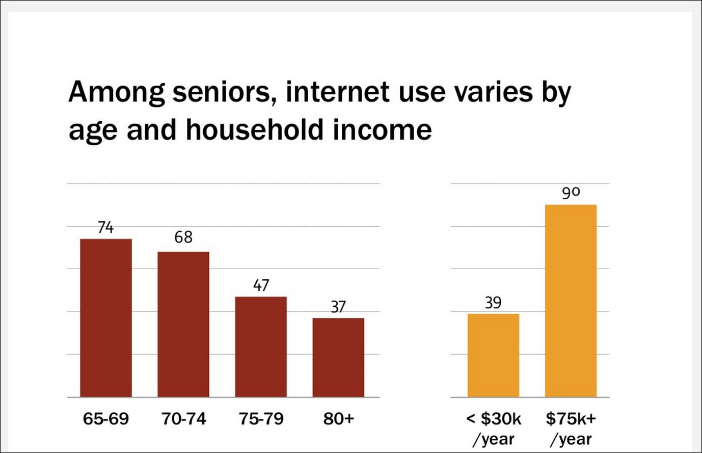 pew research2