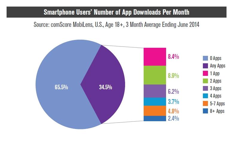 app_downloads
