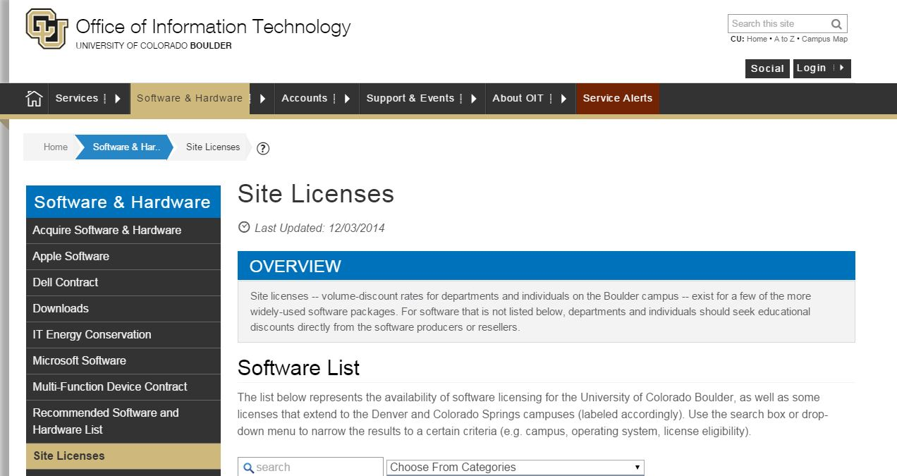 site licence