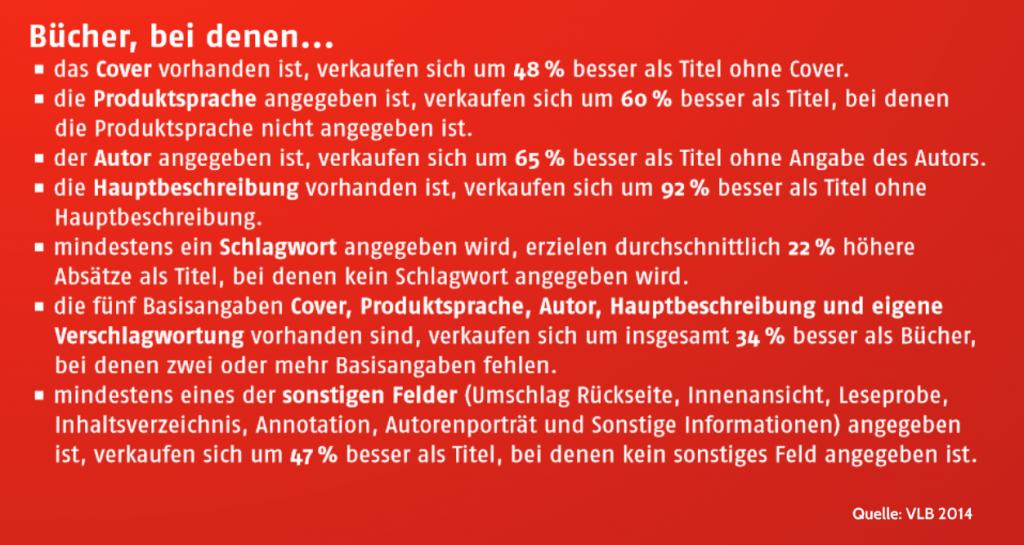 """Auszug aus der Studie des MVB mit der GFK """"Metadaten verkaufen Bücher"""" von 2014"""