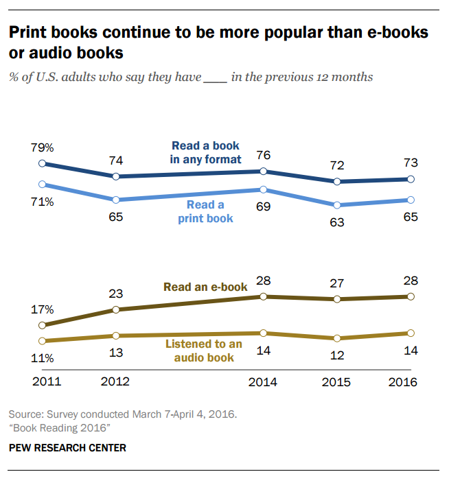 pew-research-ebooks