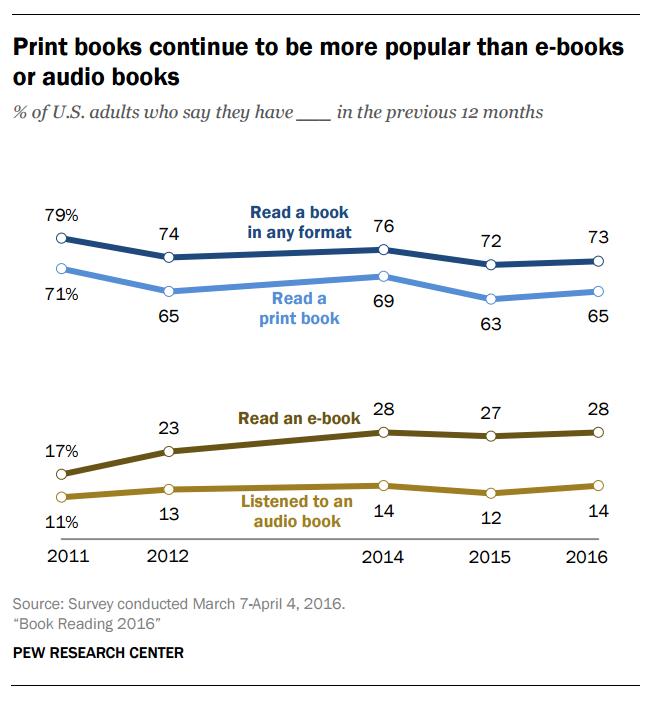 pew-research-ebooks